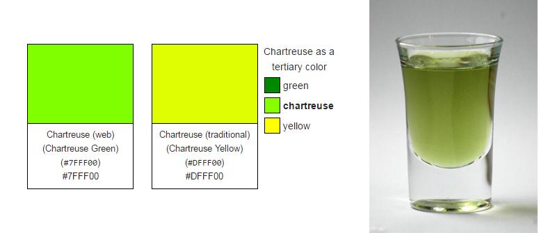 Etimologie_verde-chartreuse_culori-curiozitati